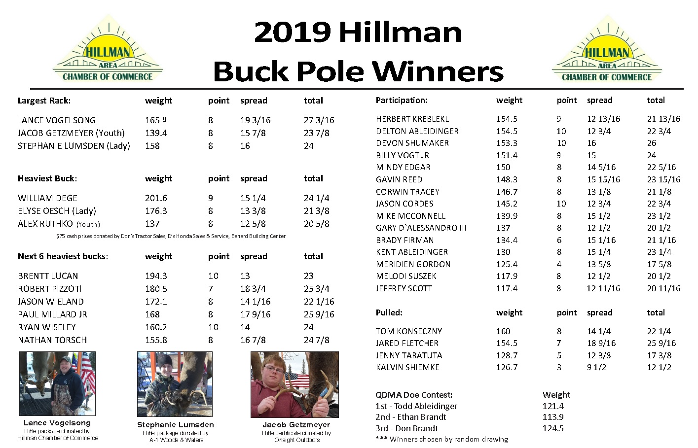 2019 buck pole insert---FROM TRIBUNE----FINAL PROOF - side 1